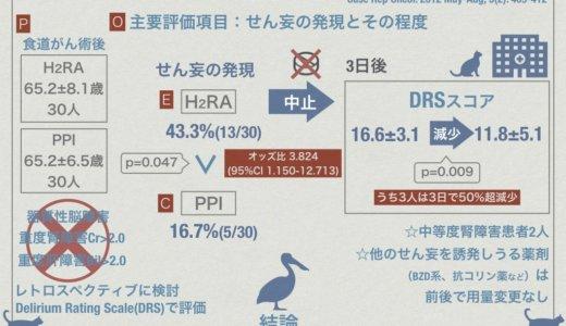 【文献】PPIと比べてH2受容体拮抗薬ではせん妄が誘発されやすい?(ビジアブ付き)