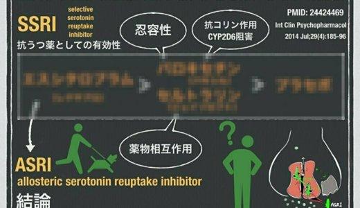 【SSRI】エスシタロプラムとパロキセチンとセルトラリンはどう違う?